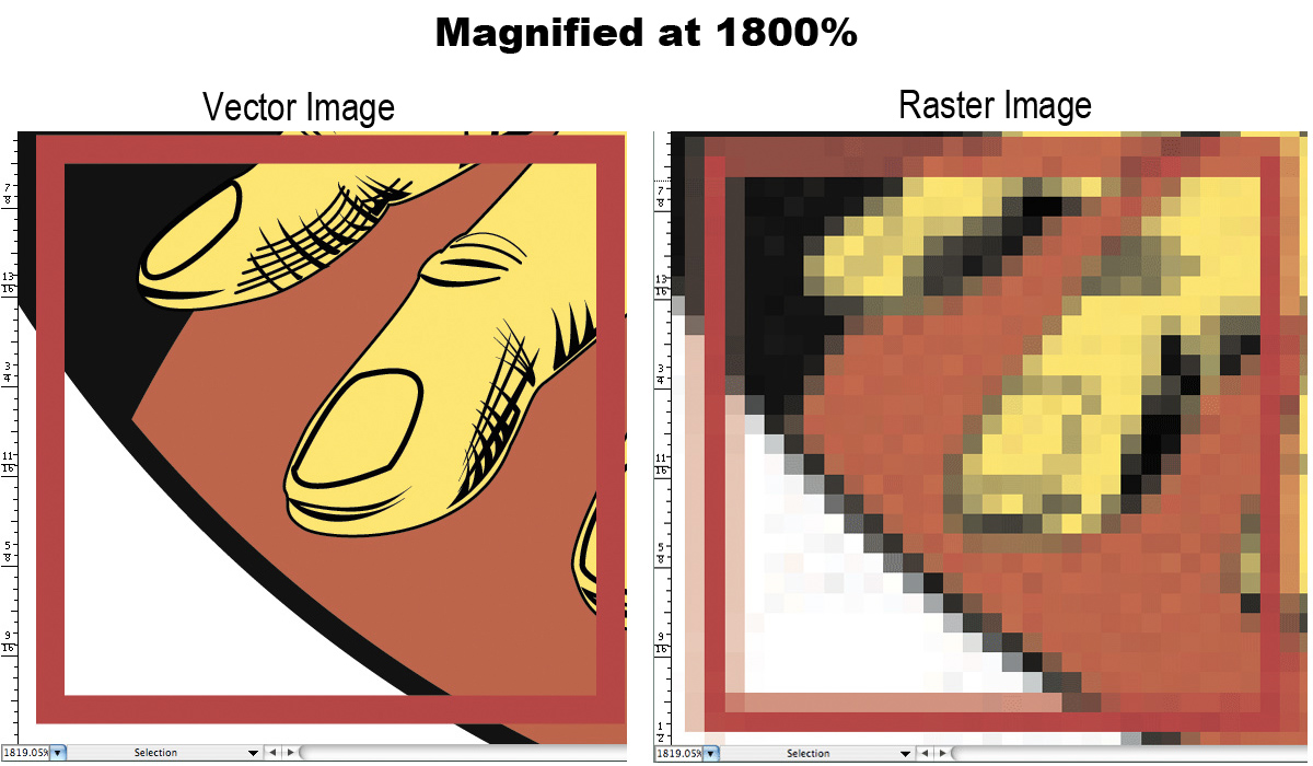 Difference Between Vector and Raster Image File